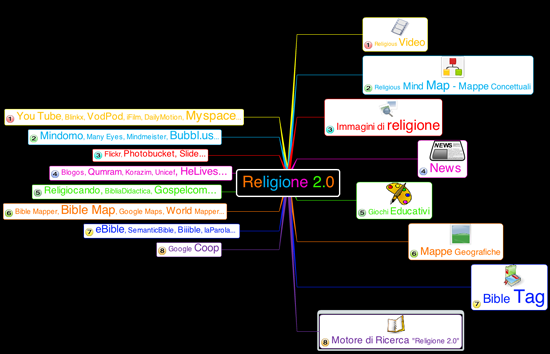 mindmap.png