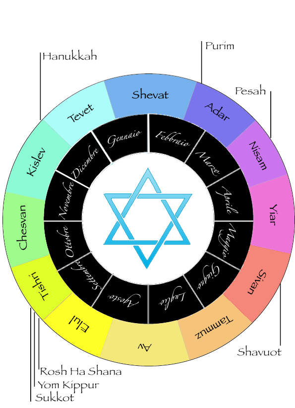 Materiali utili per un insegnamento 2 0 della religione - Pagine a colori in bianco e nero ...