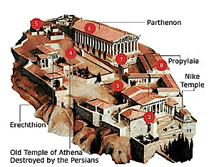 acropoli-atene-partenone