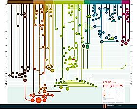 mappa religioni