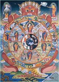 buddhist thangka