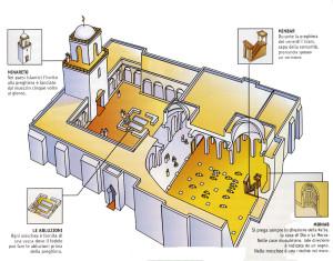moschea_spiegazione