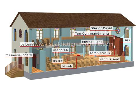 sinagoga.png